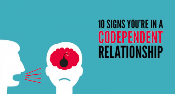 How to Know if You Are in a Co-Dependent Relationship Image